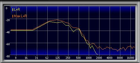 espectro frecuencias bajas