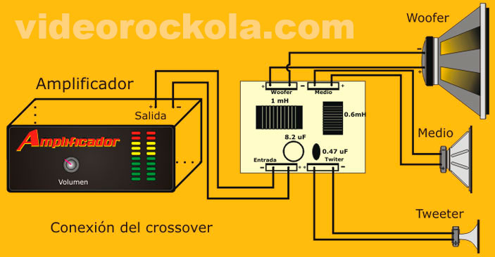 Conexion Crossover Video Rockola